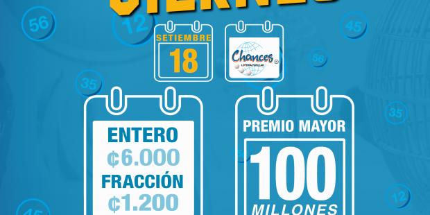 Información Sorteo Lotería popular viernes 18 Setiembre  2020