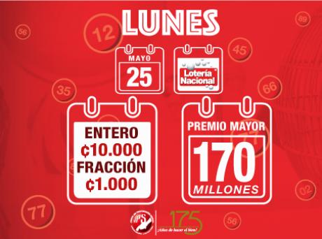 Sorteo Lotería Nacional 25 de Mayo del 2020