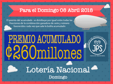 Acumulado domingo 8 de abril del 2018