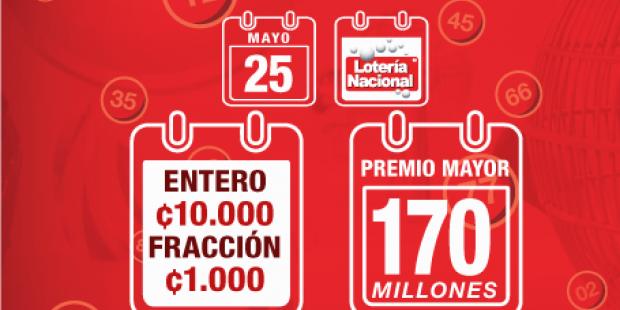 Próximo Sorteo Lotería Nacional Junta De Protección Social