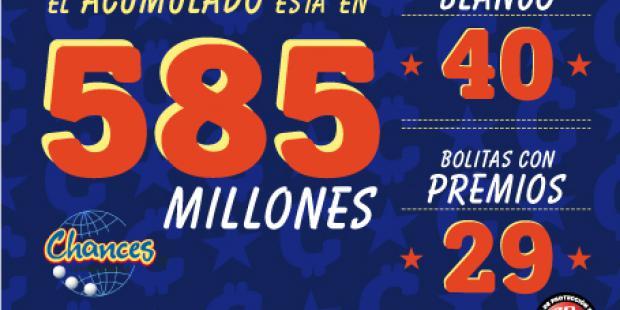 Acumulado Lotería Nacional Y Popular Junta De Protección Social
