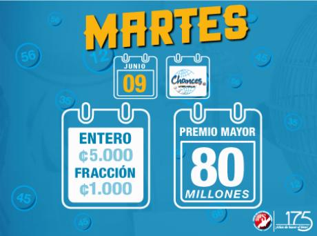 INFORMACIÓN  SORTEO MARTES 09 DE JUNIO  2020